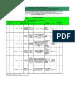 Formato Matriz Legal- Unidad 1-RESUELTA