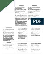 analisis FODA vtr.docx