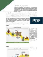 HISTORIA DE LA SALVACIÓN TALLER FORMATIVO VJV.doc.pdf