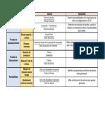 analisis de razones.pdf
