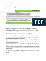 Proyecto Final Marketing iacc
