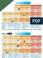 biMananPRO-menus.pdf