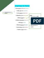 Ficha Preparação Teste - Wordpad
