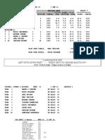 Wk15-sheets10