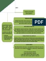 Comunicación entre departamentos.docx