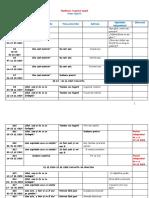 Planificare Anuala 2019-2020.Docx-gr Mijl