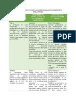 ESTUDIO HISTORICO Y COMPARADO DE LEGISLACION DE MENORES INFRACTORES.docx