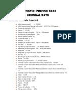 Statistici Privind Rata Criminalitatii