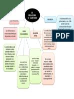 mapa conceptual de cataclismo de damocles