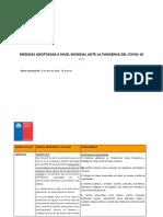 200427_medidas_adoptadas_a_nivel_mundial_ante_la_pandemia_del_covid_19 (27 abril 2020)