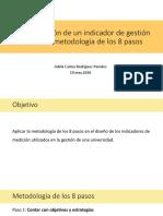 1_Deter Ind Metod 08 pasos _ Adela Rodríguez