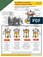 _le_moteur_a_4_temps.pdf