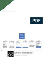 Perfiles estructurales.docx