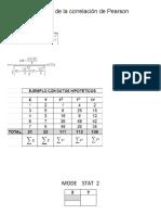 Formula de la correlación de Pearson