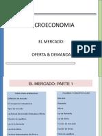 MICROECONOMIA-DEMANDA & OFERTA.pdf