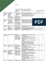 Planificari_la_Educatie_Plastica pe unitati de invatareClasele 5-8