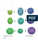 LA FRONTERA DE POSIBILIDADES DE PRODUCCION DE LA SOCIEDAD.docx