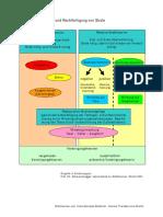 Straftheorien.pdf