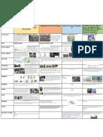 analogos- AURORA.pdf