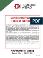 KHD Humboldt Wedag GmbH -Complete Approval