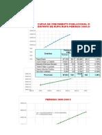 FRANZ AVANCE POBlacion futura (Autoguardado)1 (Autoguardado)