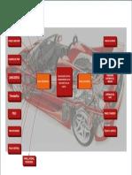 Clasificación de componentes de la carrocería