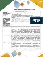 Lineamientos generales del trabajo colaborativo para el desarrollo de la actividad