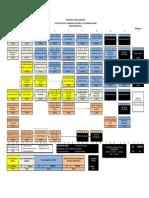 Plan Estudios Ingeniería de Sistemas y Telecomunicaciones 2013-II versión 9A (1)