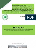 SESION 1 - ORGANIZACIONES (1)