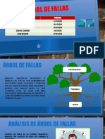 ARBOL DE FALLAS