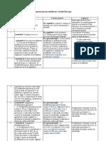 Propuneri pentru modificarea Codului Educației