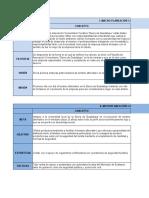 ELEMENTOS DE LA MACRO Y MICRO PLANEACIÓN (2)