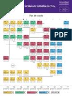 ECIJG ING ELECTRICA.pdf