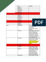 planificación anual de proyecto 4 a 7