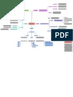 POT_Etapa_de_formulacin_