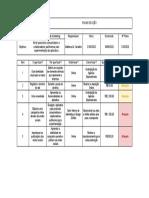 Plano de Ação - Página1
