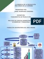IMPACTO DE LA GERENCIA DE PRODUCCION EN LAS DEMAS AREAS DE LA COMPAÑIA.pptx