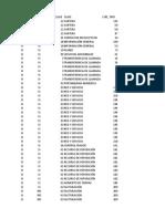 árbol de tipificación STC Prepago y Pospago