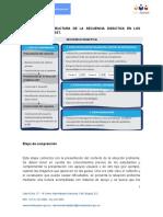 ANEXO MT 2. ESTRUCTURA DE UNA SECUENCIA DIDÁCTICA EN LOS MATERIALES DE PREST