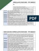 Adecuación Curricular - 5to Básico 2020.docx