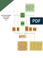 Representación gráfica_ Reconociendo mi ambiente formativo.pdf