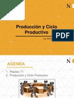 Produccion y Ciclo Productivo(1)