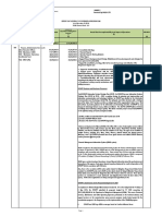 ANNEX C - Report on the Result of Expended Appropriations FY 2019 (Signed) as of December 31, 2019