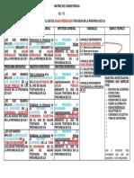 MATRIZ DE CONSISTENCIA -PDF