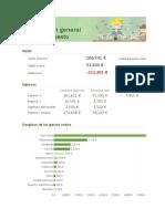 Presupuesto mensual doméstico2