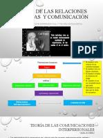 Teoría de las relaciones humanas  y comunicación