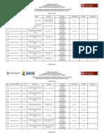 260418_Listado Centros de Formación inscritos