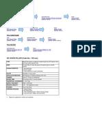 Technical Data Wood