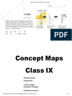 Maths Concept Map 9