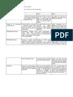 Comparación versiones.pdf